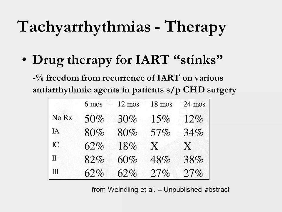Tachyarrhythmias - Therapy Drugs are not a free ride - Side effects (cardiac and non-cardiac) - Proarrhythmia - Not always efficacious - Compliance -.