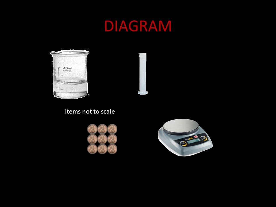DIAGRAM Items not to scale
