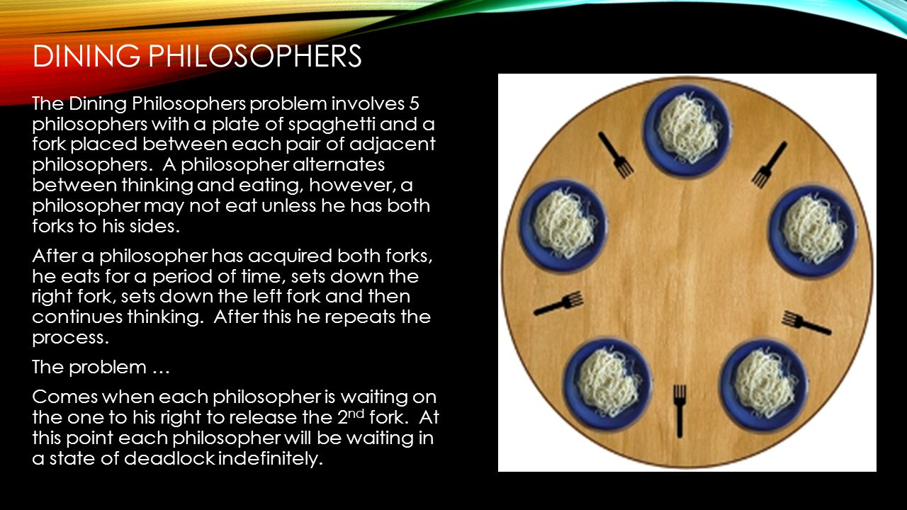 DINING PHILOSOPHERS The Dining Philosophers problem involves 5 philosophers with a plate of spaghetti and a fork placed between each pair of adjacent