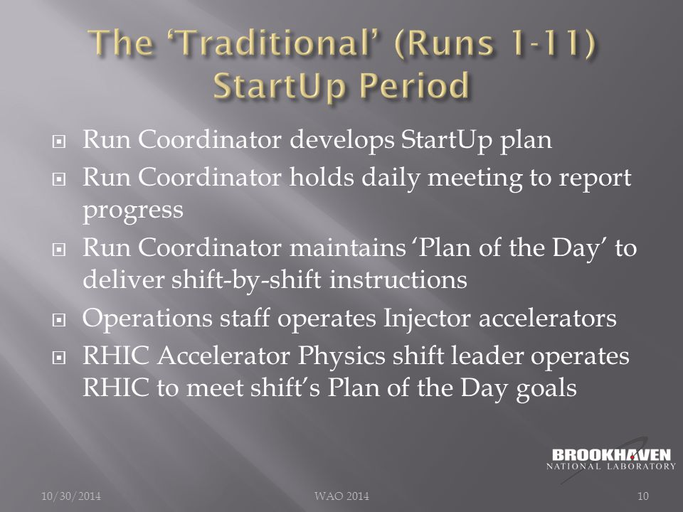  Given the amount of variation in the experience level of the Run Coordinator with regards to Operations or RHIC itself, there can be an extremely steep learning curve  The Run Coordinator runs out of hours in the day (especially when needed to complete AP work for the Run)  When conflicts arise shift leader requires guidance from Run Coordinator, either in person or via phone 24 hours a day  Experienced RHIC AP personnel don't want to be on shift  Less experienced RHIC AP personnel know less about operating RHIC than many of the Operations crews WAO 20141110/30/2014