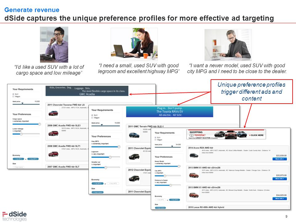 "9 Generate revenue dSide captures the unique preference profiles for more effective ad targeting ""I'd like a used SUV with a lot of cargo space and lo"