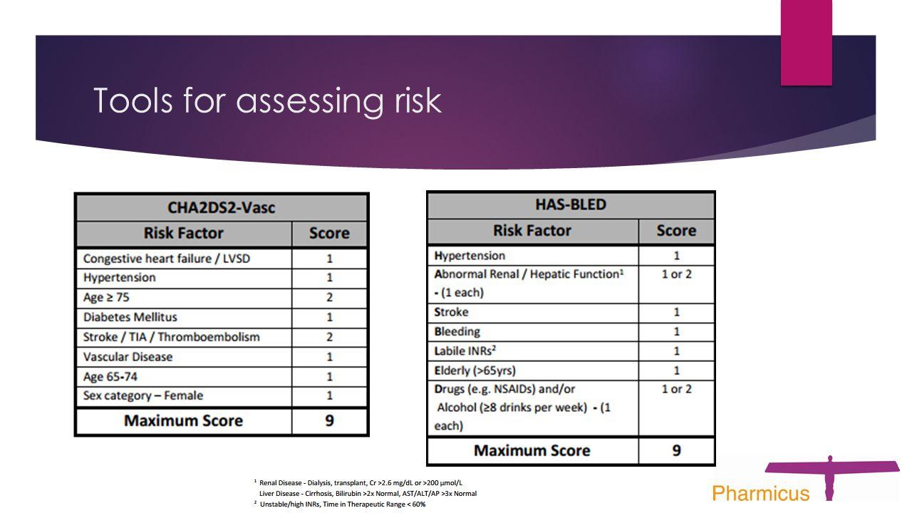 Tools for assessing risk