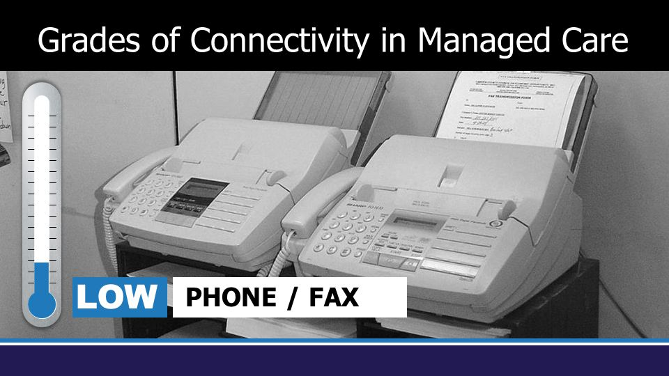 Grades of Connectivity in Managed Care LOW PHONE / FAX