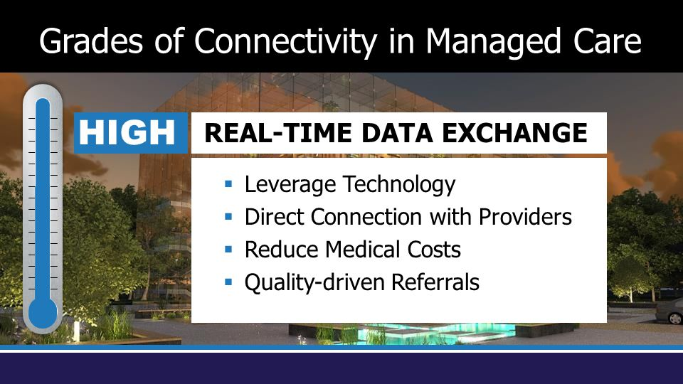 HIGH REAL-TIME DATA EXCHANGE  Leverage Technology  Direct Connection with Providers  Reduce Medical Costs  Quality-driven Referrals Grades of Conn