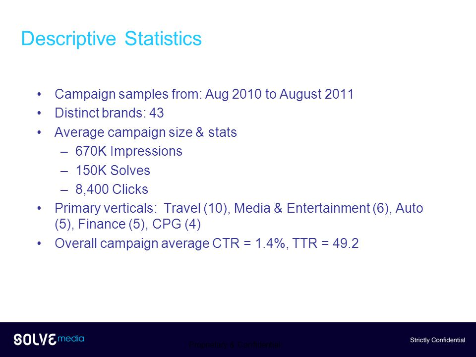 Strong brand impact measures across the board, with particular success in Upper Funnel metrics Proprietary & Confidential