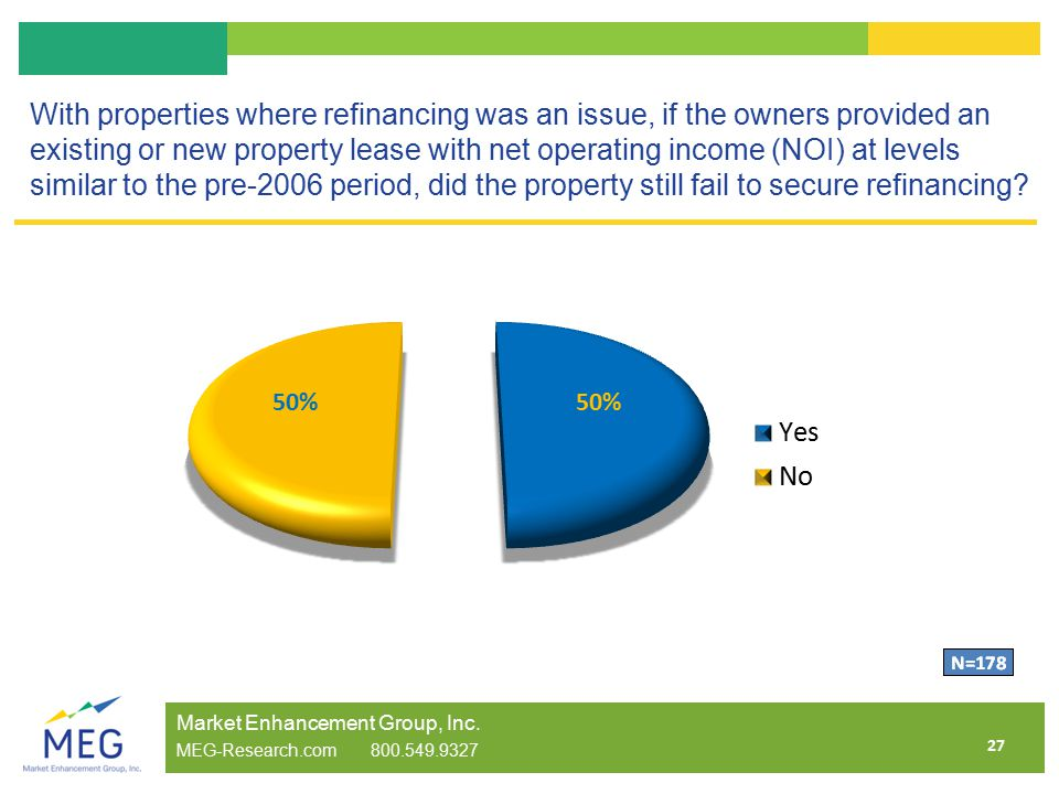 27 With properties where refinancing was an issue, if the owners provided an existing or new property lease with net operating income (NOI) at levels similar to the pre-2006 period, did the property still fail to secure refinancing.
