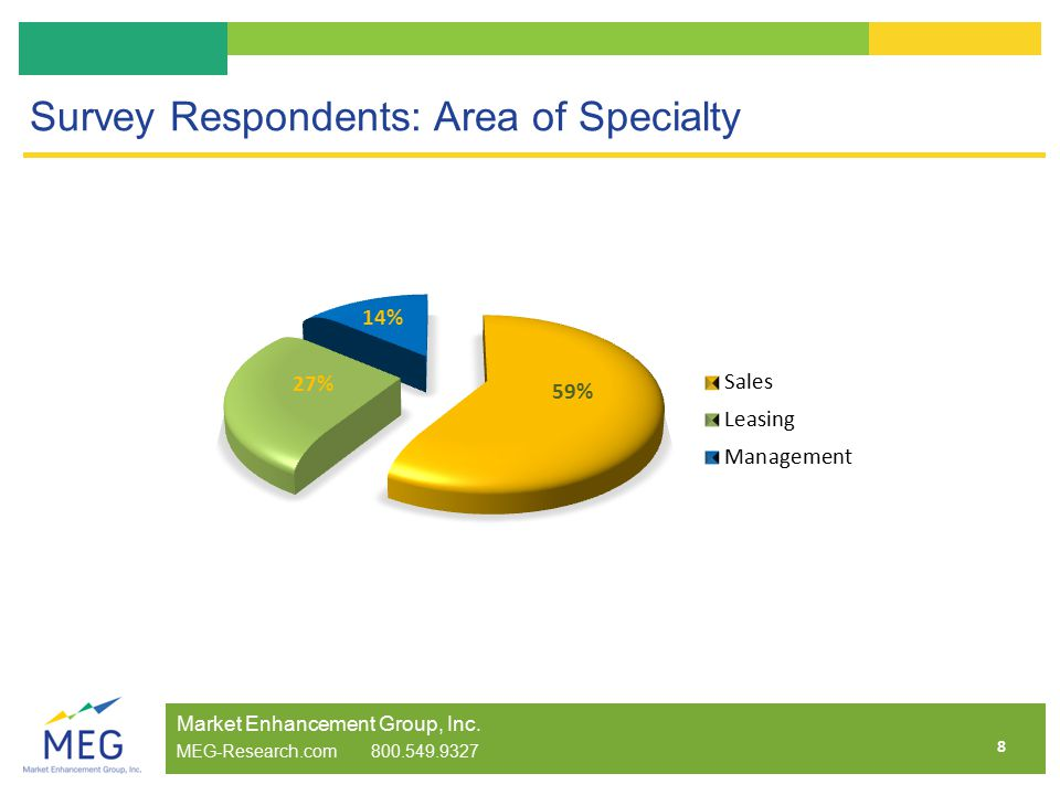 8 Survey Respondents: Area of Specialty Market Enhancement Group, Inc.
