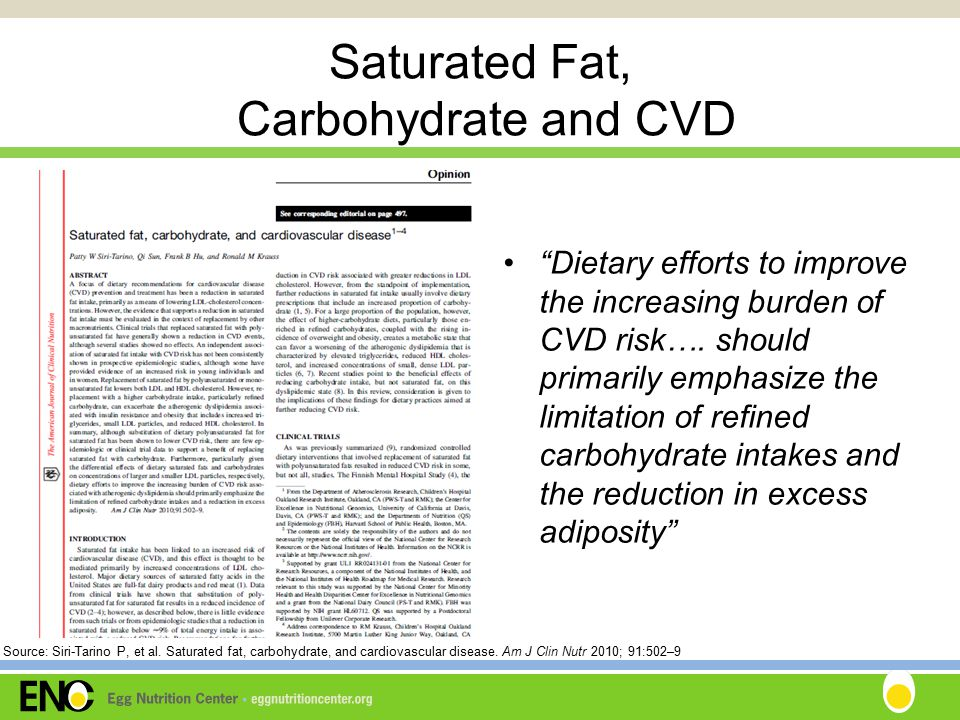 Saturated Fat, Carbohydrate and CVD Dietary efforts to improve the increasing burden of CVD risk….