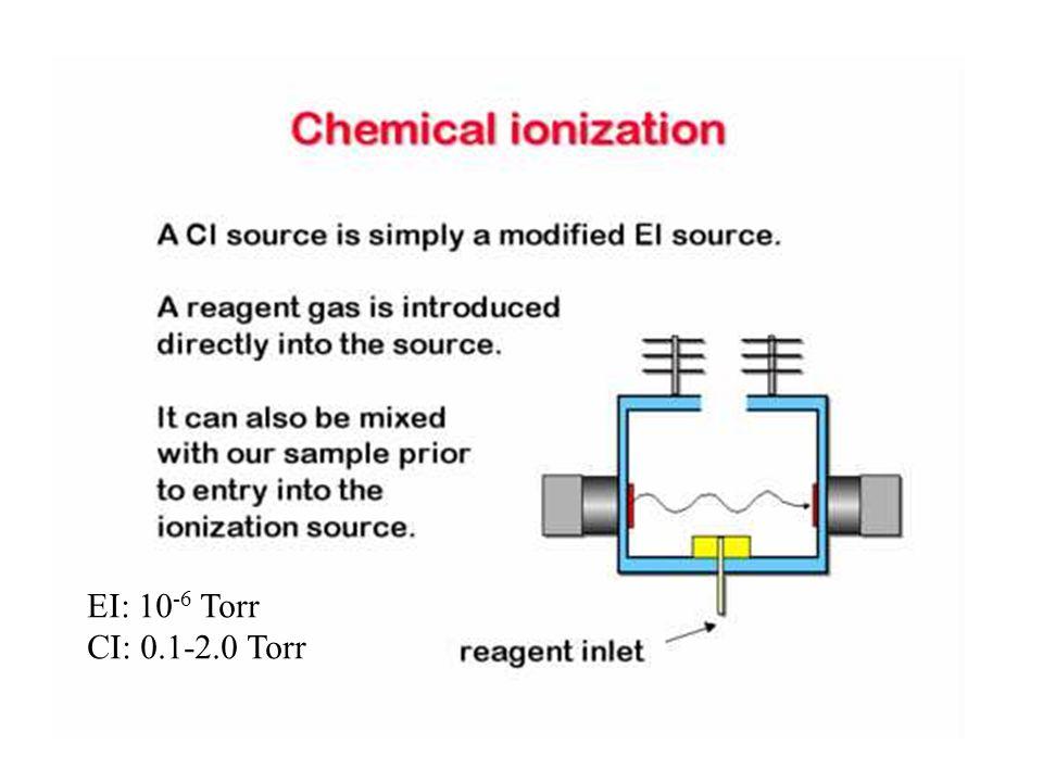 EI: 10 -6 Torr CI: 0.1-2.0 Torr