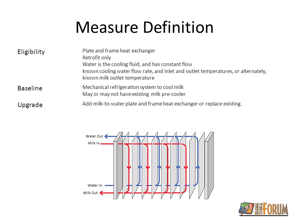 Measure Definition Eligibility Plate and frame heat exchanger Retrofit only Water is the cooling fluid, and has constant flow known cooling water flow rate, and inlet and outlet temperatures, or alternately, known milk outlet temperature Baseline Mechanical refrigeration system to cool milk May or may not have existing milk pre-cooler Upgrade Add milk-to-water plate and frame heat exchanger or replace existing.