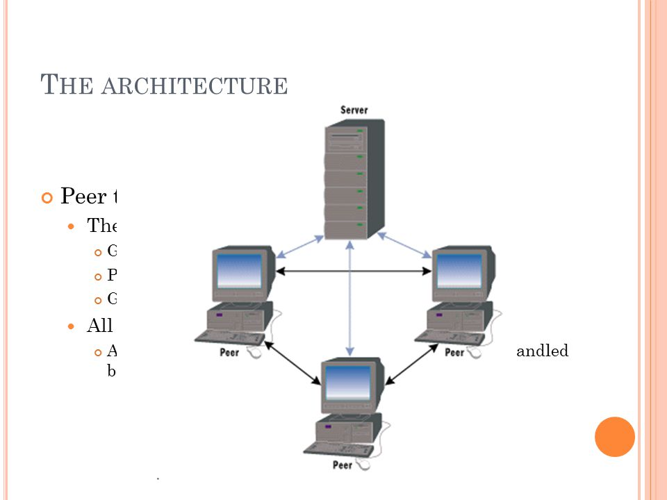 T HE ARCHITECTURE Peer to peer The server manages user requests: Getting users list Pairing with another user Getting users information All else is direct All communication between paired users is directly handled between them independently from the server