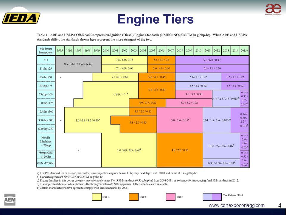 4 4 www.conexpoconagg.com Engine Tiers
