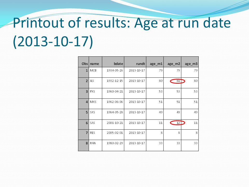 Printout of results: Age at run date (2013-10-17)