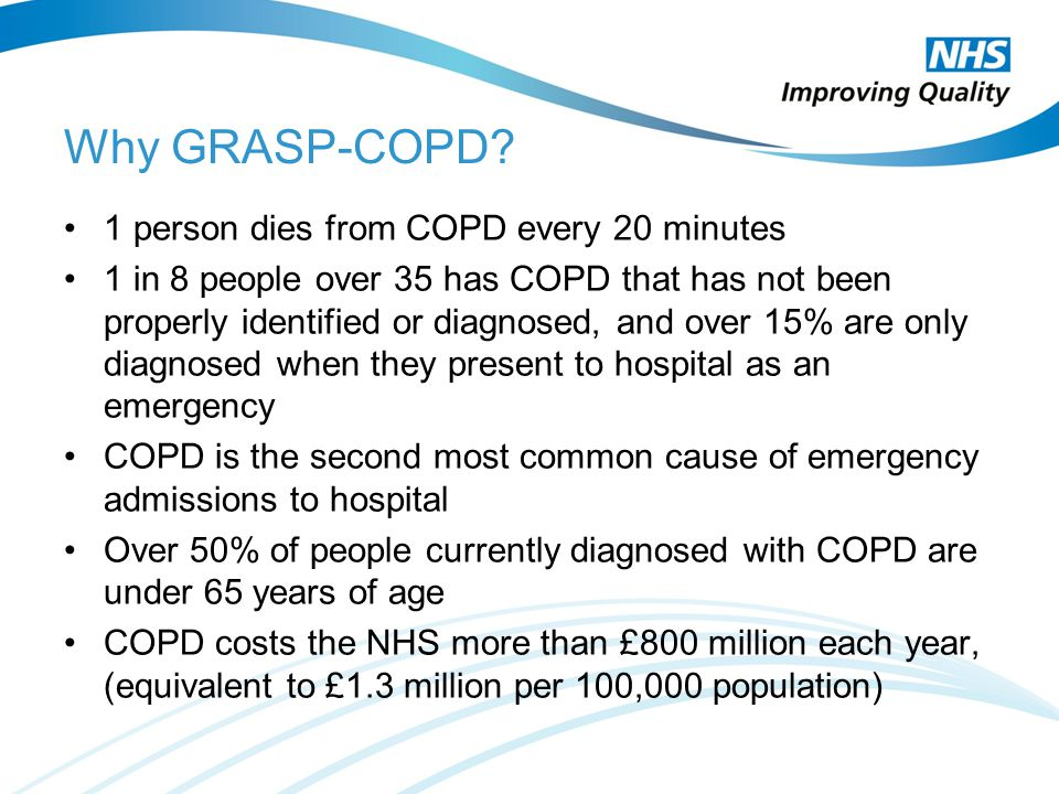 Why GRASP-COPD.