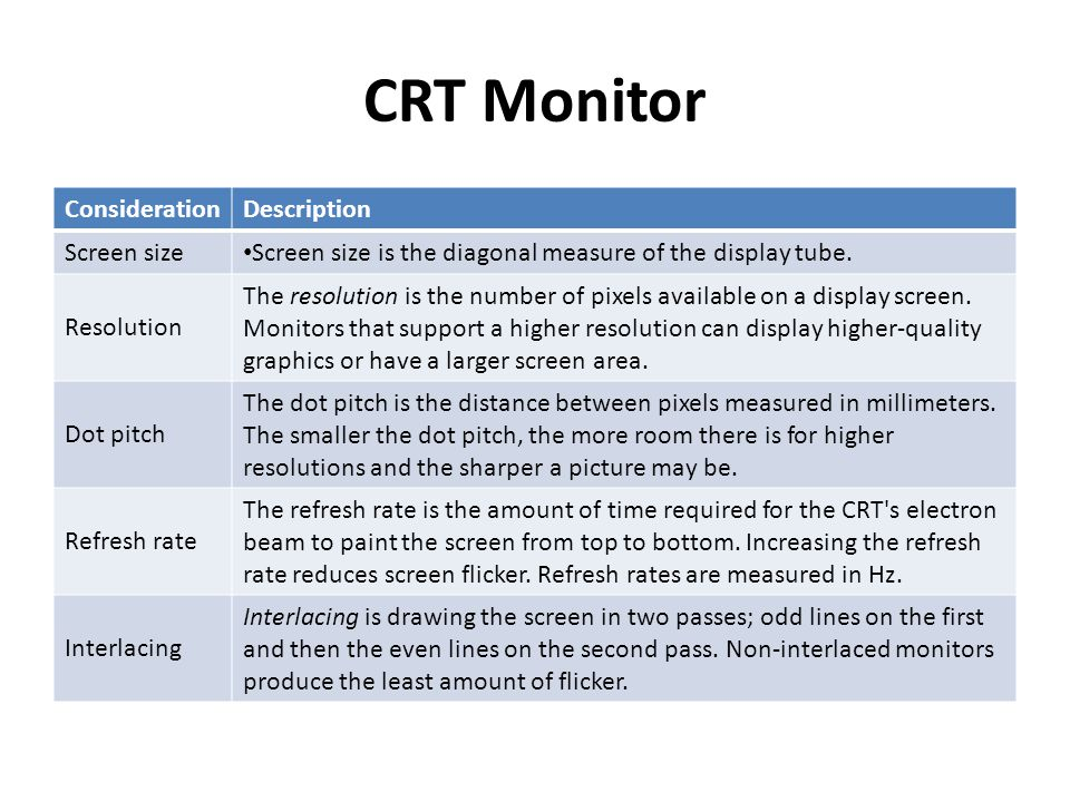 LCD Monitor FactorDescription Display characteristics The contrast ratio refers to the difference in light intensity between the brightest white and the darkest black.