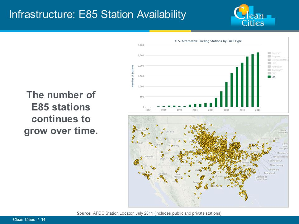 Clean Cities / 14 Infrastructure: E85 Station Availability The number of E85 stations continues to grow over time. Source: AFDC Station Locator, July