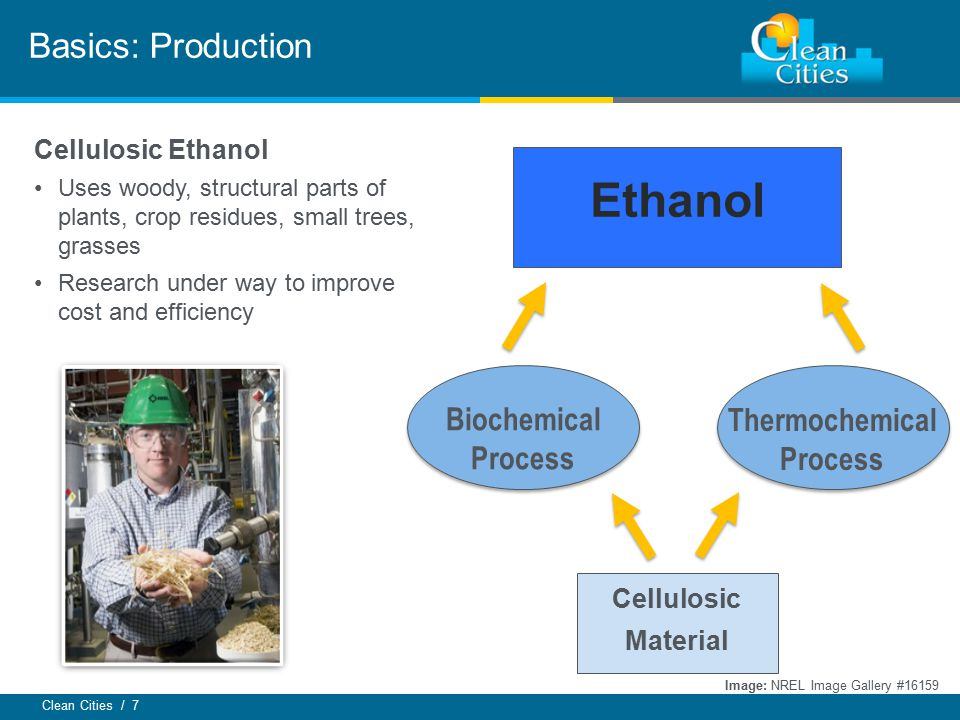 Clean Cities / 7 Basics: Production Image: NREL Image Gallery #16159 Cellulosic Ethanol Uses woody, structural parts of plants, crop residues, small trees, grasses Research under way to improve cost and efficiency Ethanol Biochemical Process Thermochemical Process Cellulosic Material