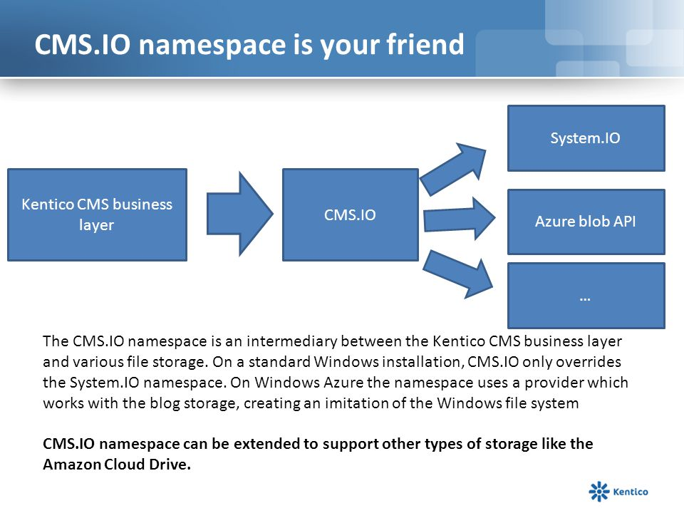 CMS.IO namespace is your friend Kentico CMS business layer CMS.IO System.IO Azure blob API … The CMS.IO namespace is an intermediary between the Kentico CMS business layer and various file storage.