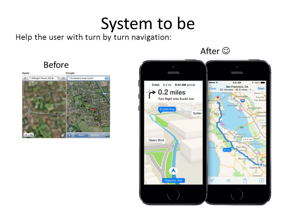 System to be Help the user with turn by turn navigation: After Before