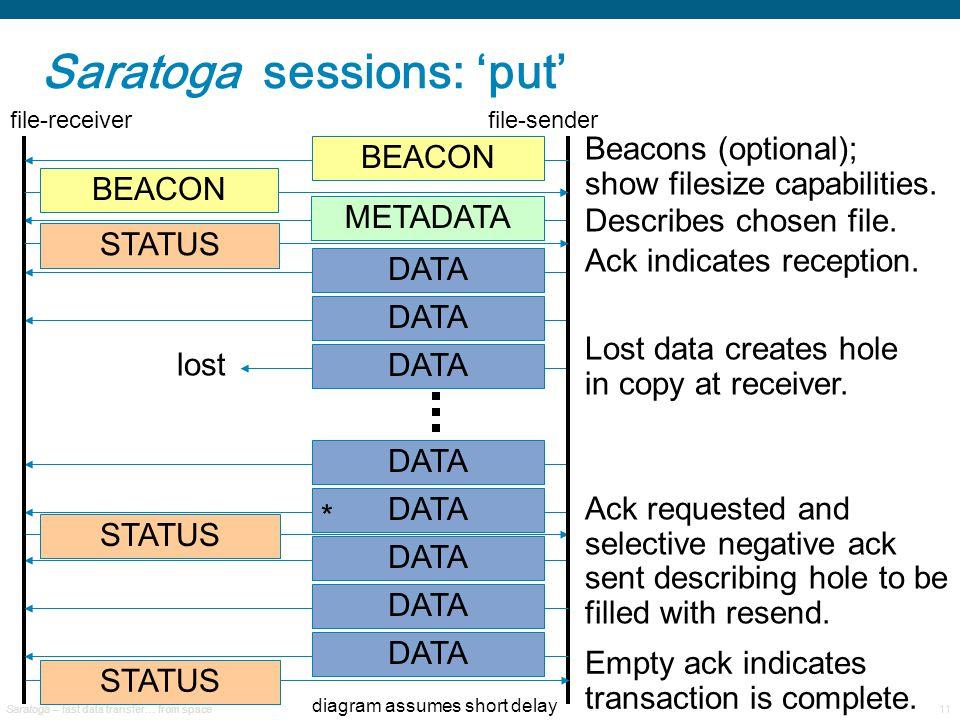 Saratoga – fast data transfer… from space11 DATA STATUS DATA METADATA Beacons (optional); show filesize capabilities.