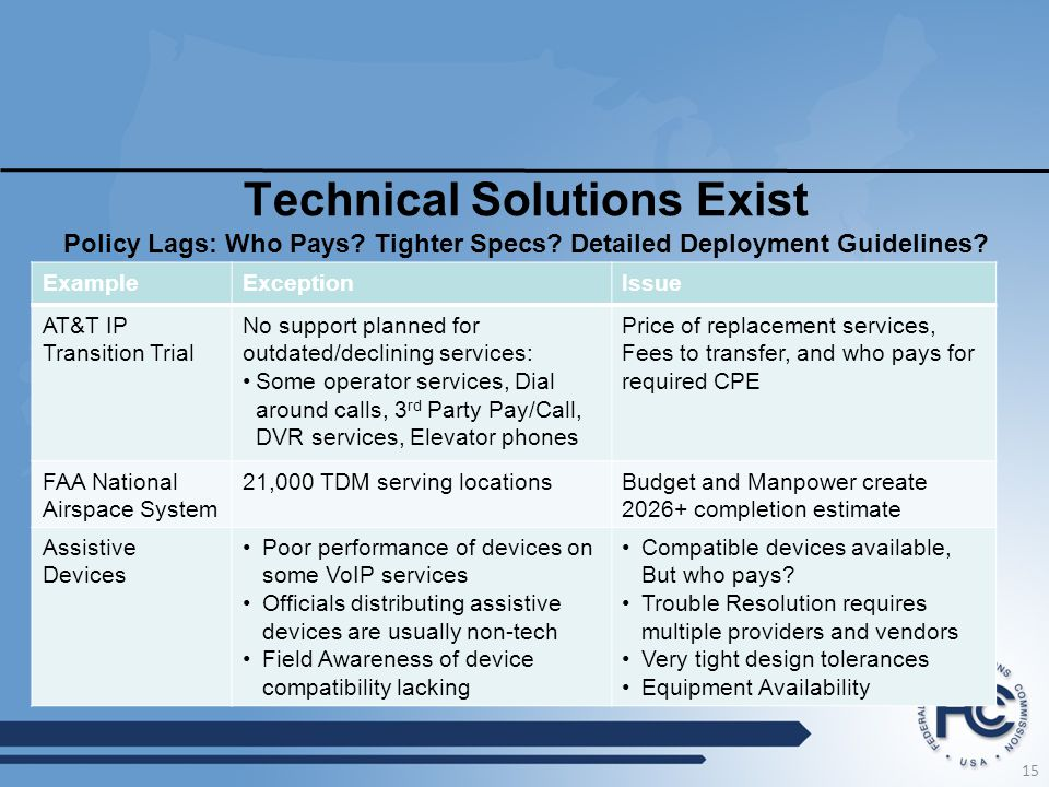 Technical Solutions Exist Policy Lags: Who Pays. Tighter Specs.