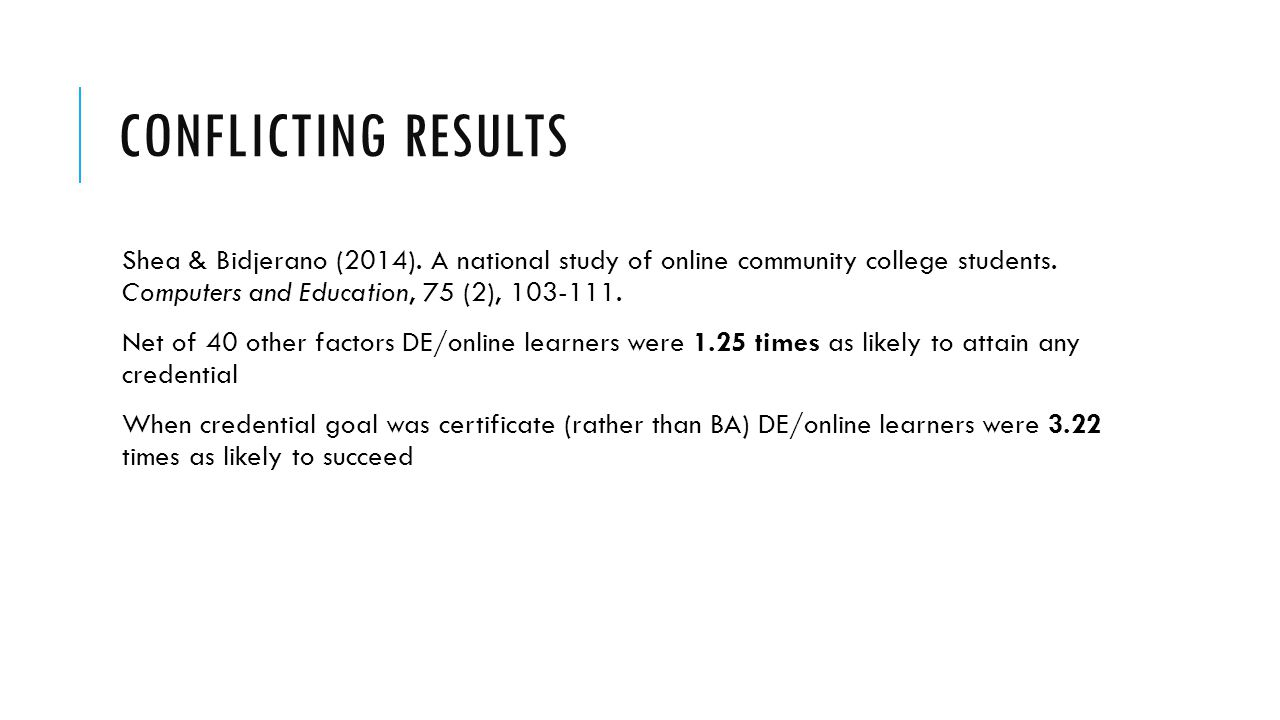 CONFLICTING RESULTS Shea & Bidjerano (2014). A national study of online community college students. Computers and Education, 75 (2), 103-111. Net of 4