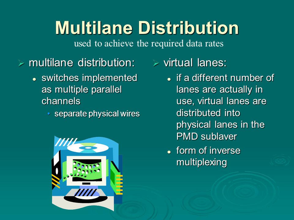 Multilane Distribution  multilane distribution: switches implemented as multiple parallel channels switches implemented as multiple parallel channels separate physical wiresseparate physical wires  virtual lanes: if a different number of lanes are actually in use, virtual lanes are distributed into physical lanes in the PMD sublaver form of inverse multiplexing used to achieve the required data rates