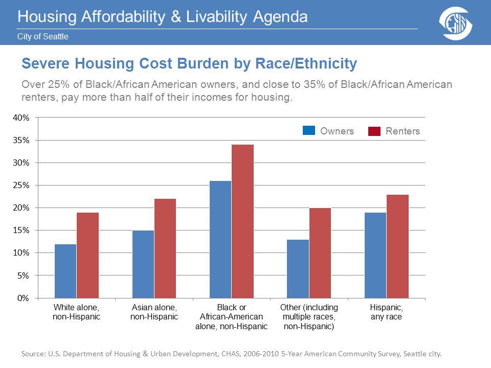 Housing Affordability & Livability Agenda City of Seattle Housing Affordability & Livability Agenda City of Seattle Severe Housing Cost Burden by Race/Ethnicity Source: U.S.