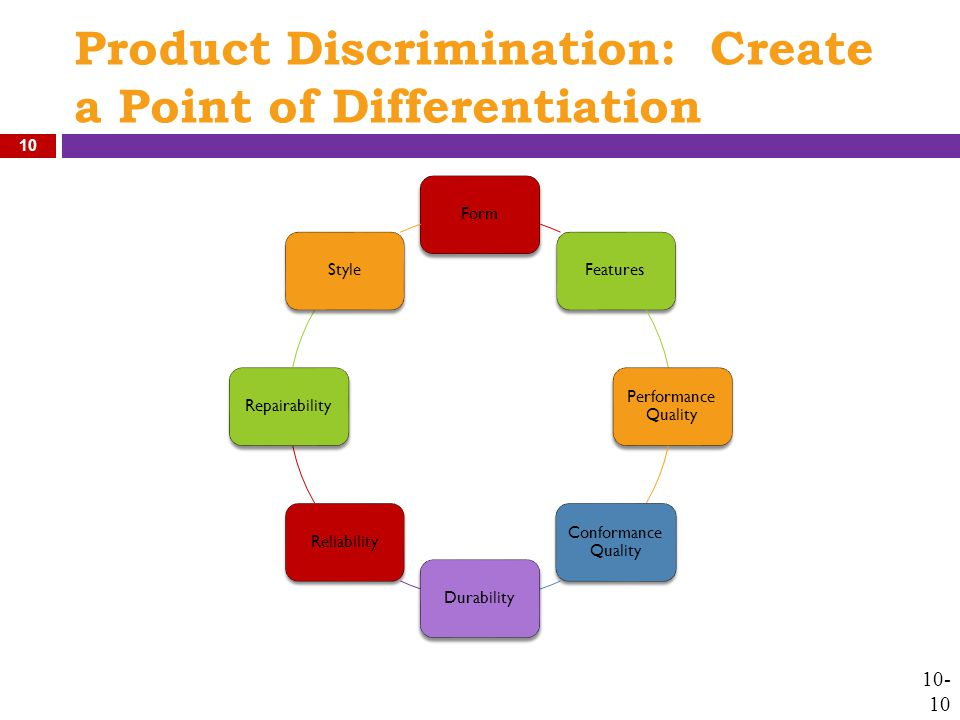 Product Discrimination: Create a Point of Differentiation FormFeatures Performance Quality Conformance Quality DurabilityReliabilityRepairabilityStyle