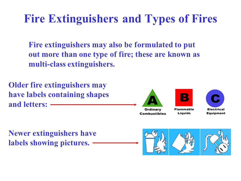 Fire Extinguishers and Types of Fires Fire extinguishers may also be formulated to put out more than one type of fire; these are known as multi-class