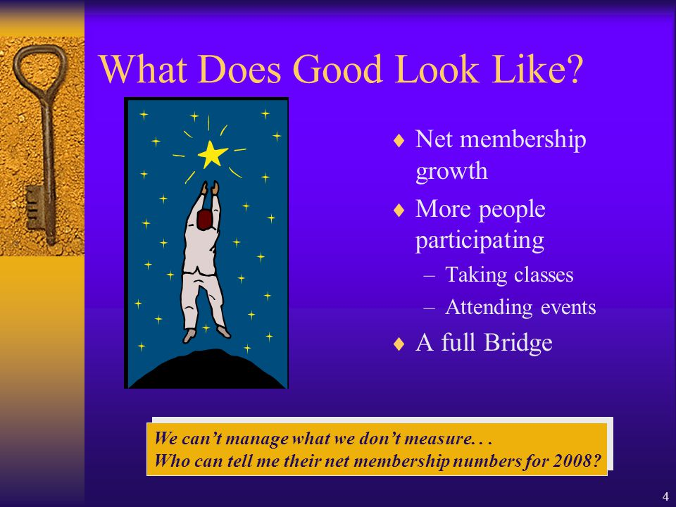 15 How Can the Nominating Committee Impact Membership Involvement??.