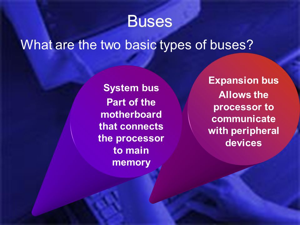 Introduction Computer Hardware Jess Role @UEAB 2006 Expansion bus Allows the processor to communicate with peripheral devices Buses What are the two basic types of buses.