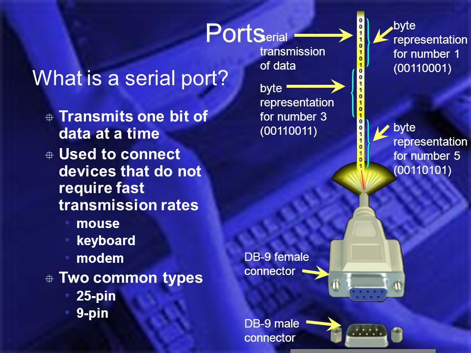 Introduction Computer Hardware Jess Role @UEAB 2006 Ports What is a serial port.