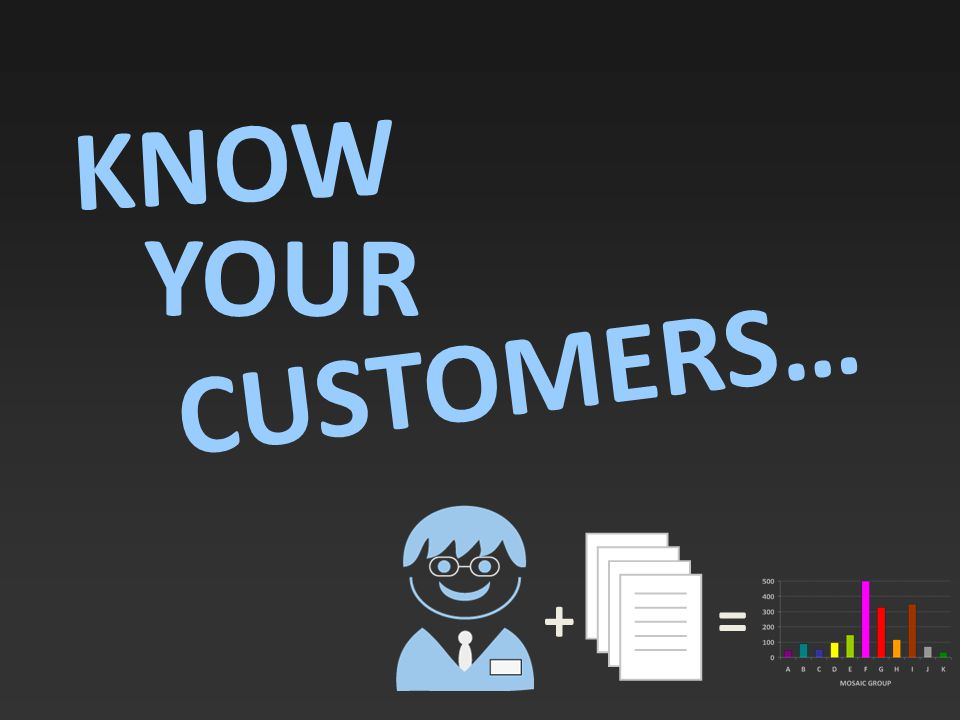 KNOW YOUR CUSTOMERS… +=