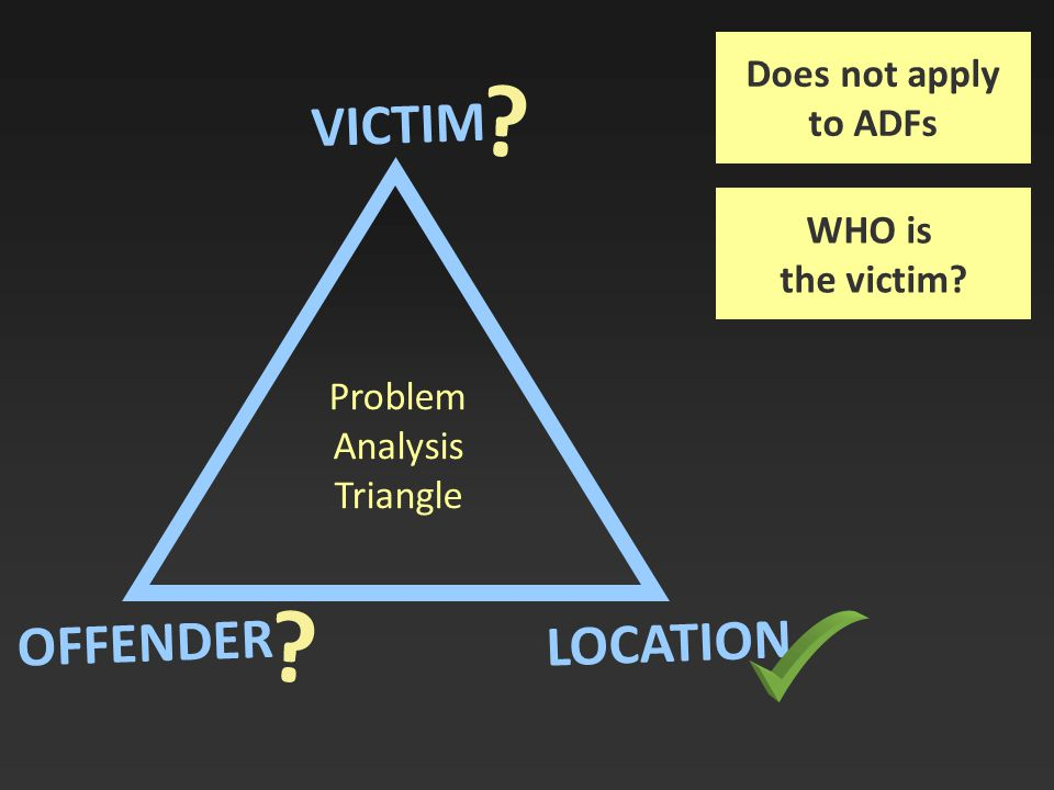 VICTIM OFFENDER LOCATION Problem Analysis Triangle Does not apply to ADFs WHO is the victim