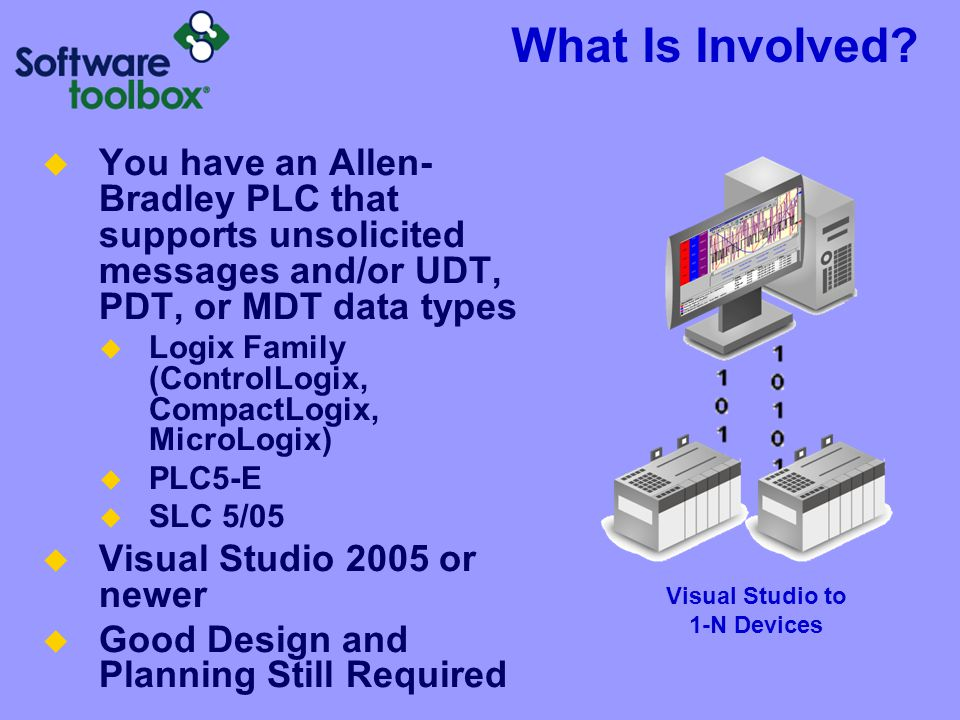 INGEAR.NET Family of Visual Studio.NET Components  Connect to Allen-Bradley, GE Fanuc, and Modbus PLCs  Supported in both Visual Studio 2005, 2008, 2010  Windows Forms  Console Applications  System Services  Web Forms  Web Services  COM Wrapper for VB6 Support