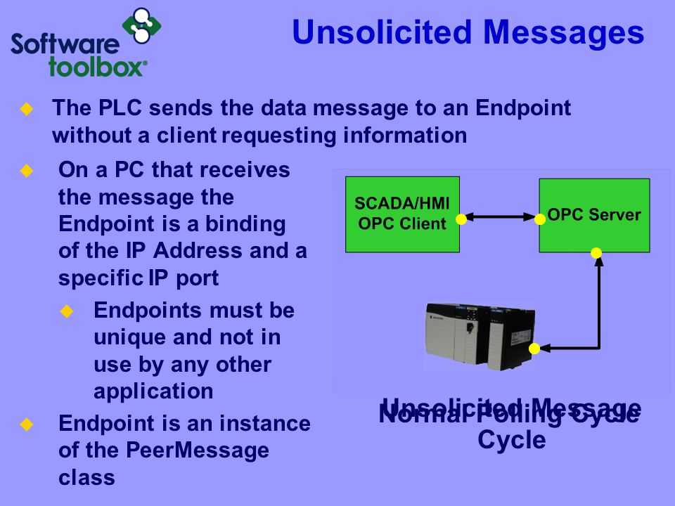 PeerMessage Class  Handles unsolicited messages  Binds the IPAddressNIC and Protocol properties to a socket to receive the message  Each instance of the PeerMessage class must have a unique IP address and Protocol combination  Each instance of the PeerMessage class can receive messages from multiple PLCs