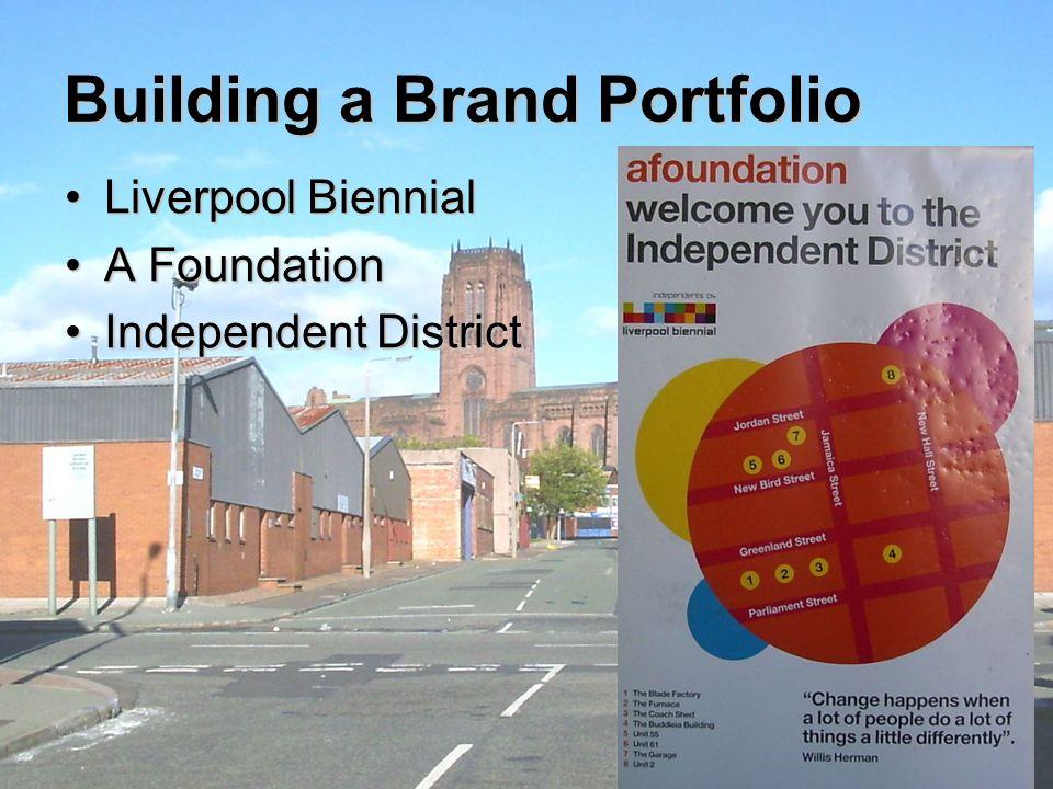 Building a Brand Portfolio Liverpool BiennialLiverpool Biennial A FoundationA Foundation Independent DistrictIndependent District