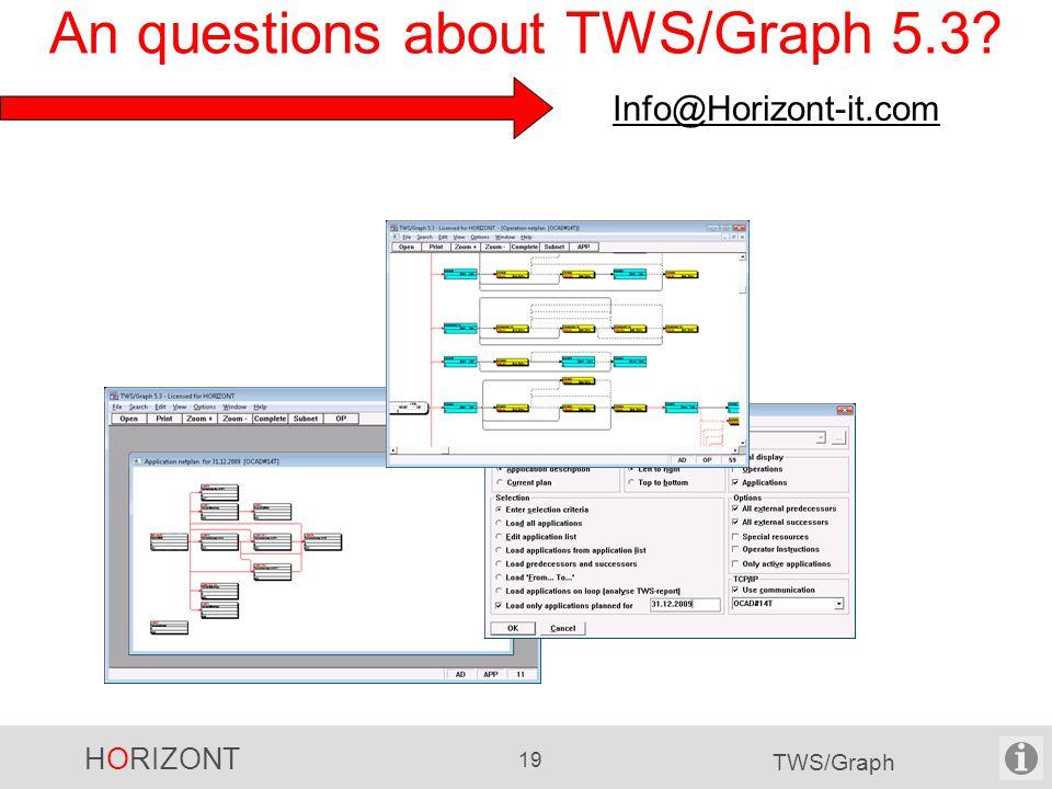 HORIZONT 19 TWS/Graph An questions about TWS/Graph 5.3 Info@Horizont-it.com