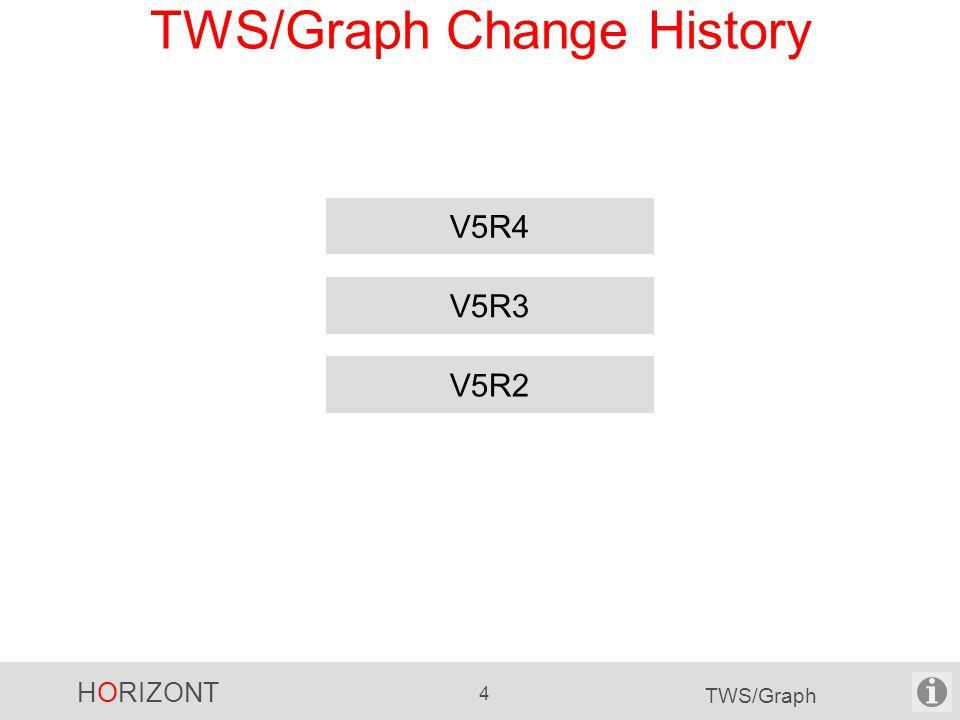 HORIZONT 4 TWS/Graph TWS/Graph Change History V5R4 V5R3 V5R2