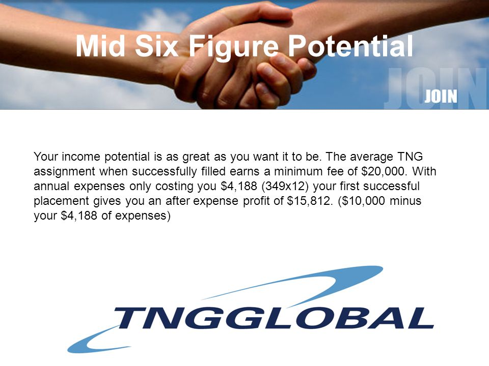 Mid Six Figure Potential Your income potential is as great as you want it to be.