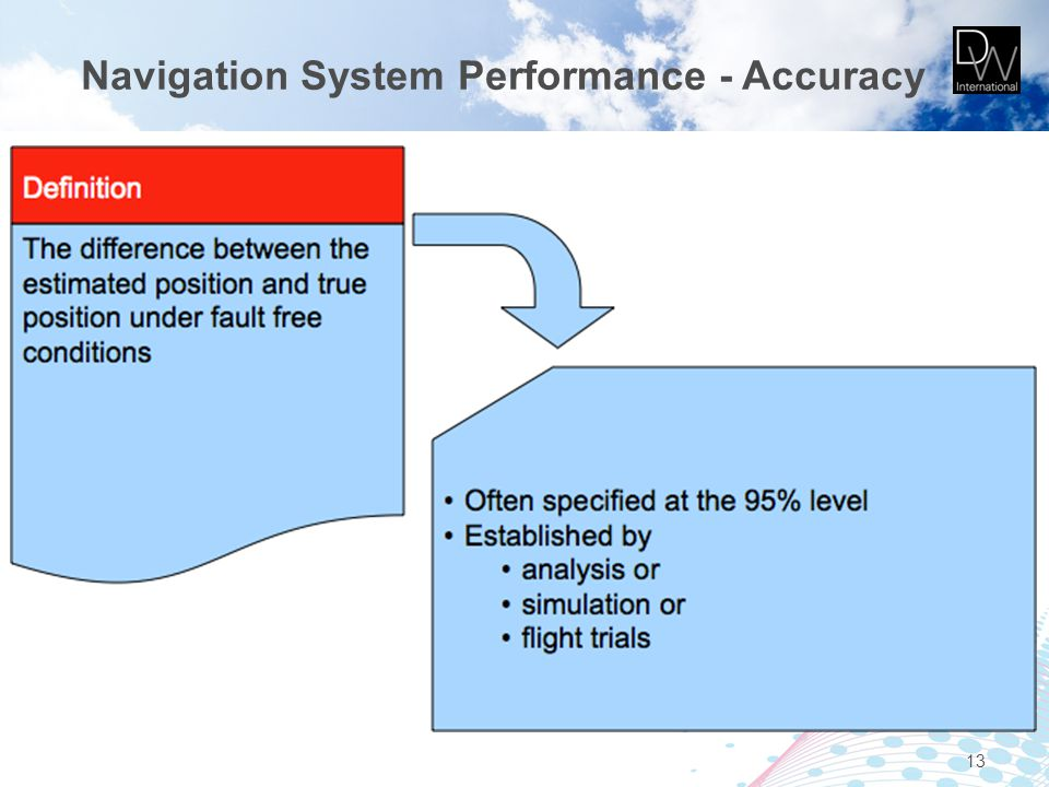 Navigation System Performance - Accuracy 13