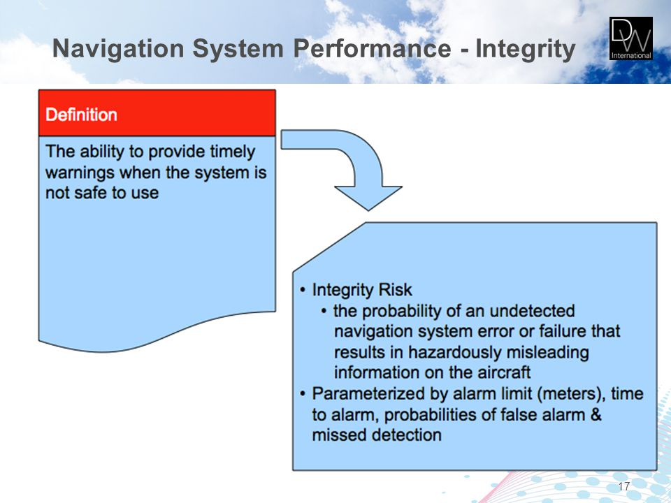 Navigation System Performance - Integrity 17