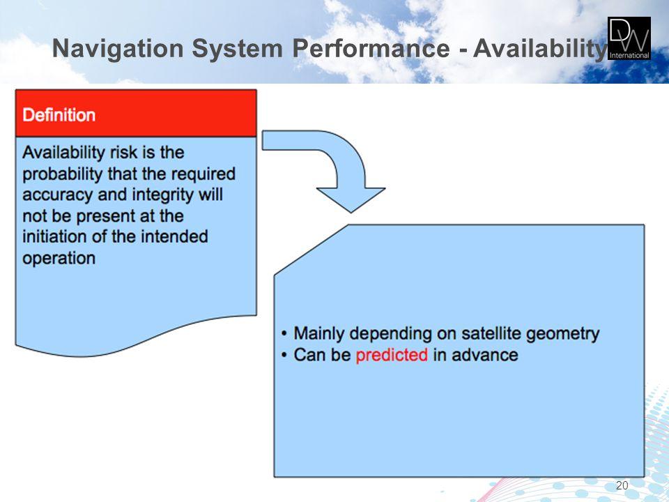 Navigation System Performance - Availability 20