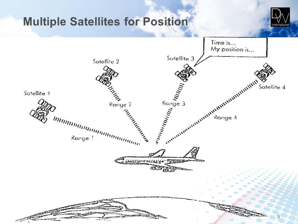 Multiple Satellites for Position 9