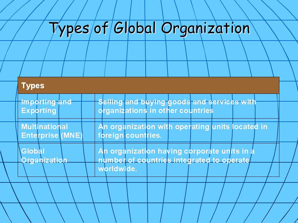 Types of Global Organization