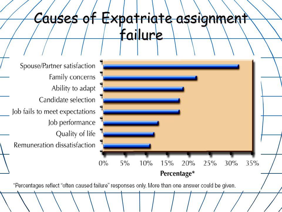 Causes of Expatriate assignment failure