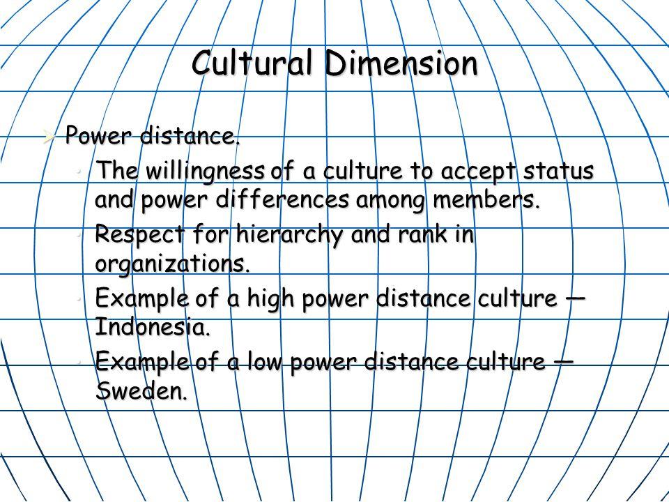 Cultural Dimension  Power distance.