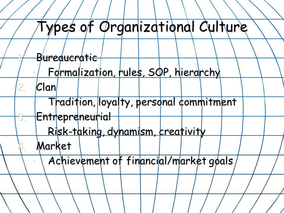 Types of Organizational Culture 1.Bureaucratic Formalization, rules, SOP, hierarchyFormalization, rules, SOP, hierarchy 2.Clan Tradition, loyalty, personal commitmentTradition, loyalty, personal commitment 3.Entrepreneurial Risk-taking, dynamism, creativityRisk-taking, dynamism, creativity 4.Market Achievement of financial/market goalsAchievement of financial/market goals