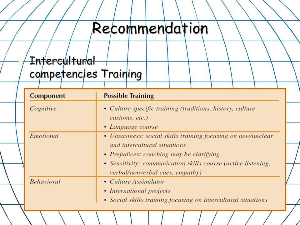 Recommendation Intercultural competencies Training Intercultural competencies Training